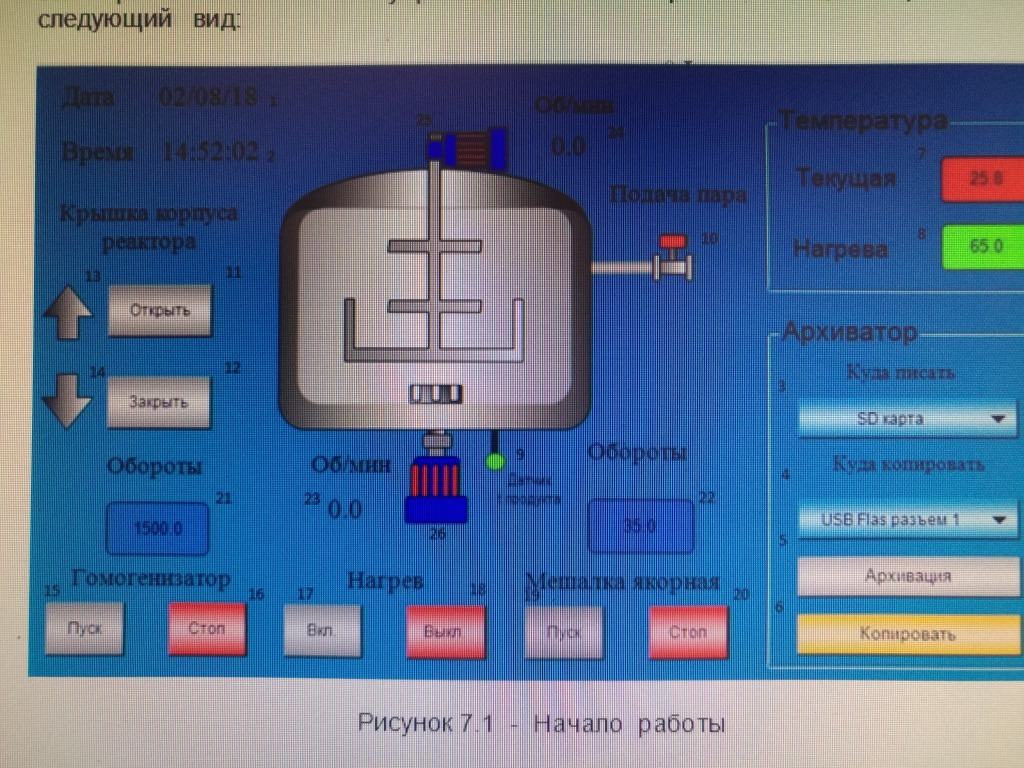 панель_управлением_реактора
